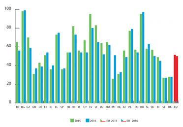 visuel113-mortalite-routiere-se-situe-france-rapport-a-voisins