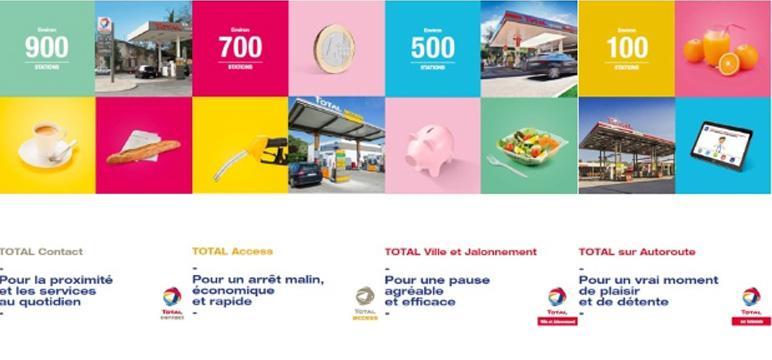visuel113 stations service total modernisent