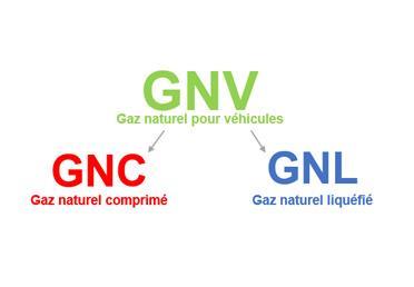visuel37 gaz naturel vehicules
